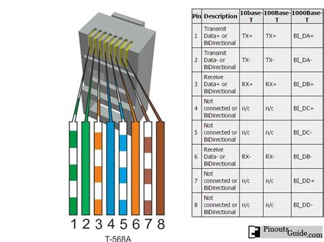 rj45 wiring diagram for internet 10 100 1000 mbit rj45 wiring diagram and