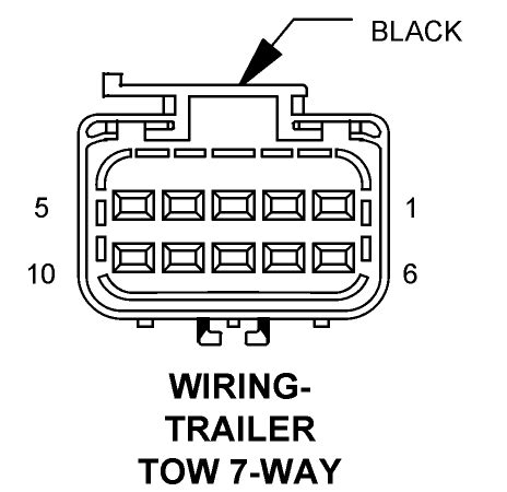 What The Color Code For Blade Trailer Connector