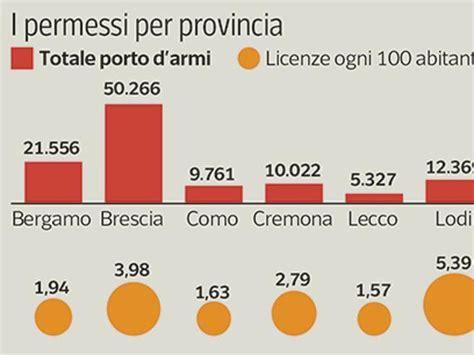 Permesso Porto D Armi by Porto D Armi I Permessi Per Provincia Corriere It