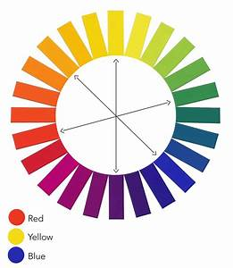 Which Color Combinations Work Best