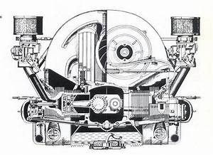 Cross Section Of A 1950s 1300
