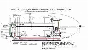 Tracker Boat Wiring Schematic