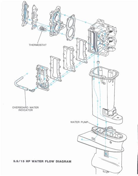 Two Cycle Carburetor Diagram by Cycle 2 Cycle Engine Diagram Downloaddescargar