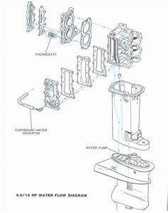 Cycle 2 Cycle Engine Diagram  U2022 Downloaddescargar Com