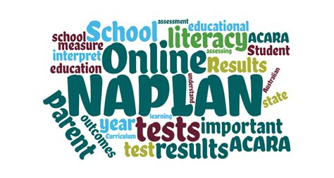 Maybe you would like to learn more about one of these? NAPLAN Results - What do they mean? - Learn Primary