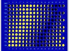 Full moon Calendar 2017 [Moon Schedule]