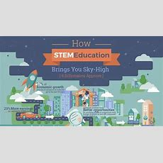 How Stem Education Can Bring Students Skyhigh