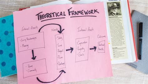 difference  conceptual theoretical framework synonym