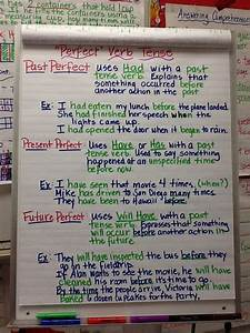 Perfect Verb Tense Anchor Chart With Images Teaching