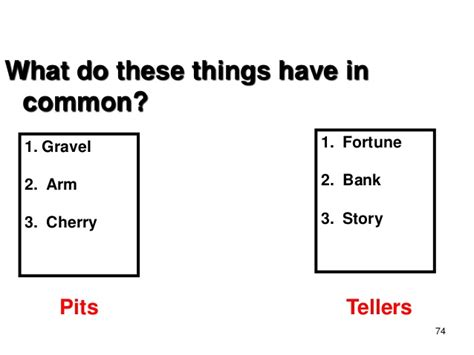 Lateral Thinking Questions