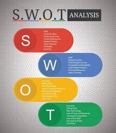 swot analysis images swot analysis   plan