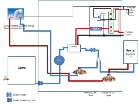 12v Cabin Wiring Diagram by New Pv Water Setup Advice Small Cabin Forum