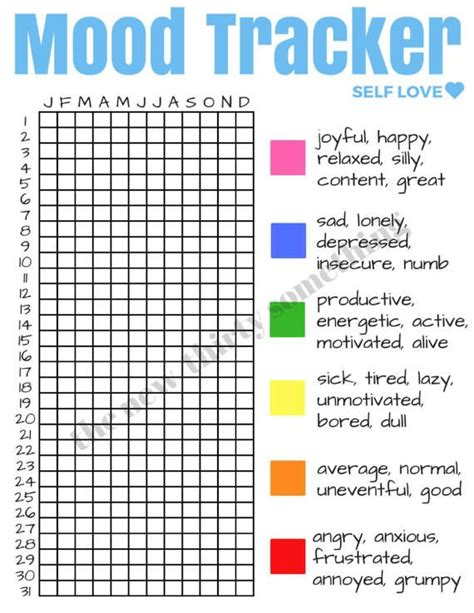 Mood Tracker  Self Love  Mental Health Downloadable