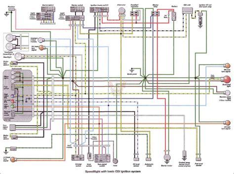 74 International Wiring Diagram by Peugeot Motorcycle Manuals Pdf Wiring Diagrams Fault
