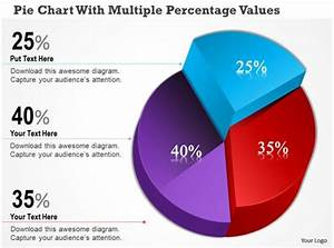 Bm Pie Chart With Multiple Percentage Values Powerpoint