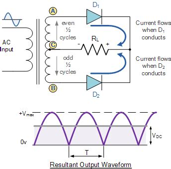 Circuit Diagram Full Wave Rectifier With Capacitor Filter