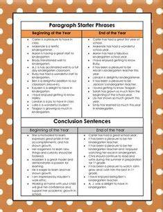kindergarten report card comments specific phrases 200 512 | eb196d26ec65e36d6ca48e71c457c966