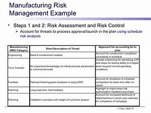 manufacturing process risk assessment template templates With risk assessment program template