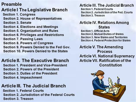 """The Constitution The Engine Of Our Republic """"supreme Law"""