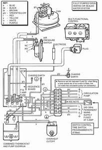 Y Plan Wiring Diagram With Pump Overrun
