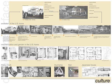 home design evolution 28 images home design evolution