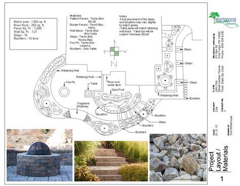 landscape design options