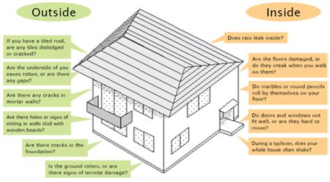 earthquake proof building design buying an earthquake resistant home
