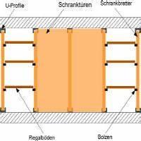 Begehbarer Kleiderschrank Selber Bauen Dachschräge : begehbarer kleiderschrank selber bauen diy abc ~ Watch28wear.com Haus und Dekorationen