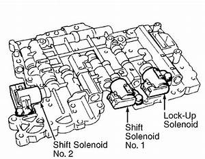 Shift Solenoid B Electrical