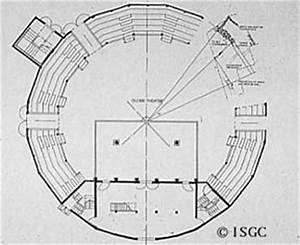 shakespeare39s globe center usa center for globe research With globe theatre floor plan