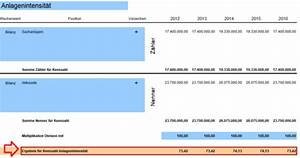 Bilanz Berechnen : bilanzanalyse und bilanzkennzahlen mit excel excel tabelle business ~ Themetempest.com Abrechnung