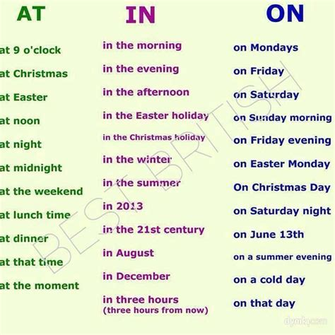 Prepositions  Welcome To English Step 2 (spring 2015