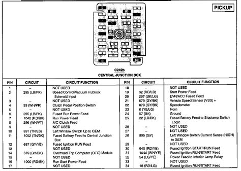 2009 Ford F 250 Fuse Box On by Where Do I Find The Fuse Panel Diagram For A Ford F250 Sup