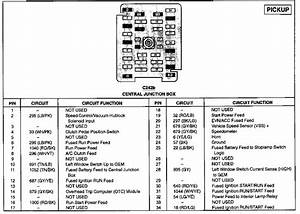 Where Do I Find The Fuse Panel Diagram For A Ford F250 Sup