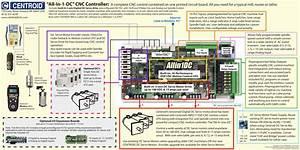 Wiring Diagram Cnc Servo Motors With Ac