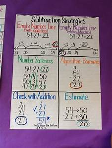 How To Create A Chart In Numbers Subtraction Strategies Anchor Chart Addition Subtraction