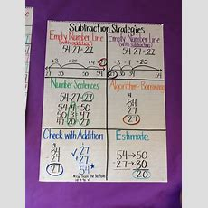 Subtraction Strategies Anchor Chart Additionsubtraction