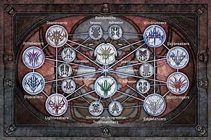 Learn About The Many Magic Systems Of Brandon Sanderson