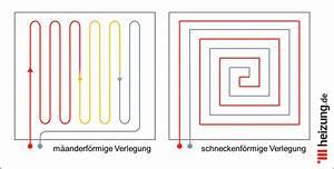 Fußbodenheizung Abstand Rohre Berechnen : aufbau der fu bodenheizung einfach erkl rt ~ Themetempest.com Abrechnung
