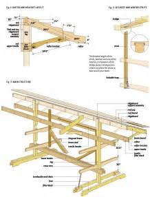 boat plans lumber yard skiff sail