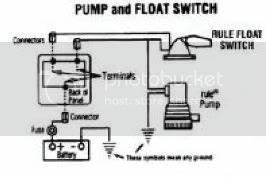 Single Bilge Pump W  Float  How To Avoid Backfeeding