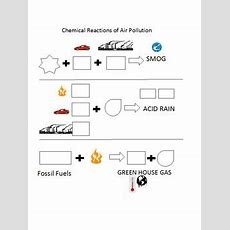 Acid Rain (air Pollution) Unit By Sparkly Science Tpt