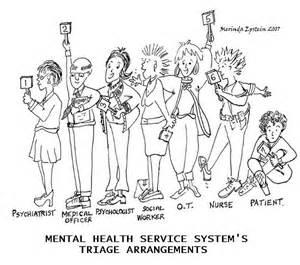 Mental Health Triage Clip Art