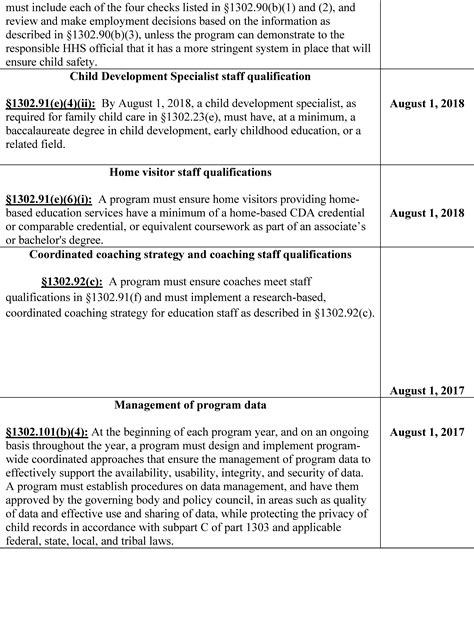 federal register head start performance standards