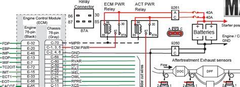 Relay Wiring Diagram Radio by 2003 International 4300 Wiring Diagram Engine Wiring