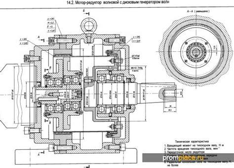 Волновые генераторы первоуральска