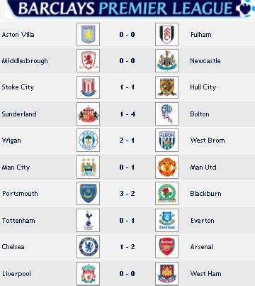 epl live scores and table barclays premier league results