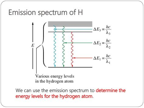 lesson 5 3 light and atomic emission spectra emission spectrum of h презентация онлайн