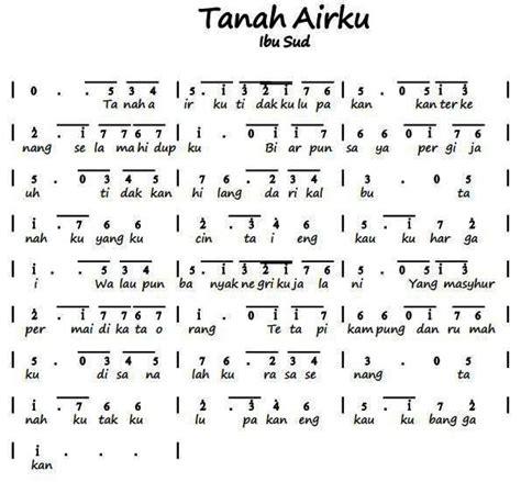 not angka lagu rayuan pulau kelapa not pianika tanah airku lagu yang bakal membuat anda tidak akan melupakan indonesia