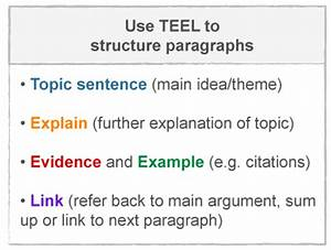 english creative writing revision creative writing sentence starters gcse